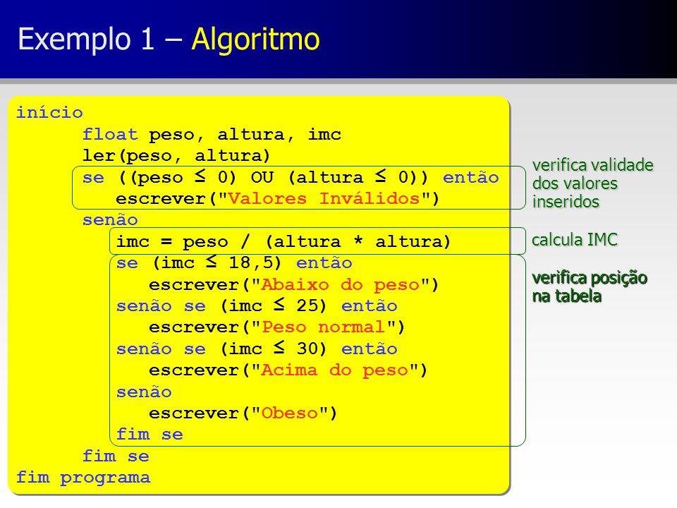 Exemplo 1 – Algoritmo início float peso, altura, imc ler(peso, altura)
