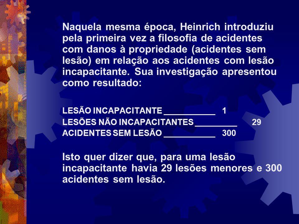 LESÃO INCAPACITANTE ___________ 1