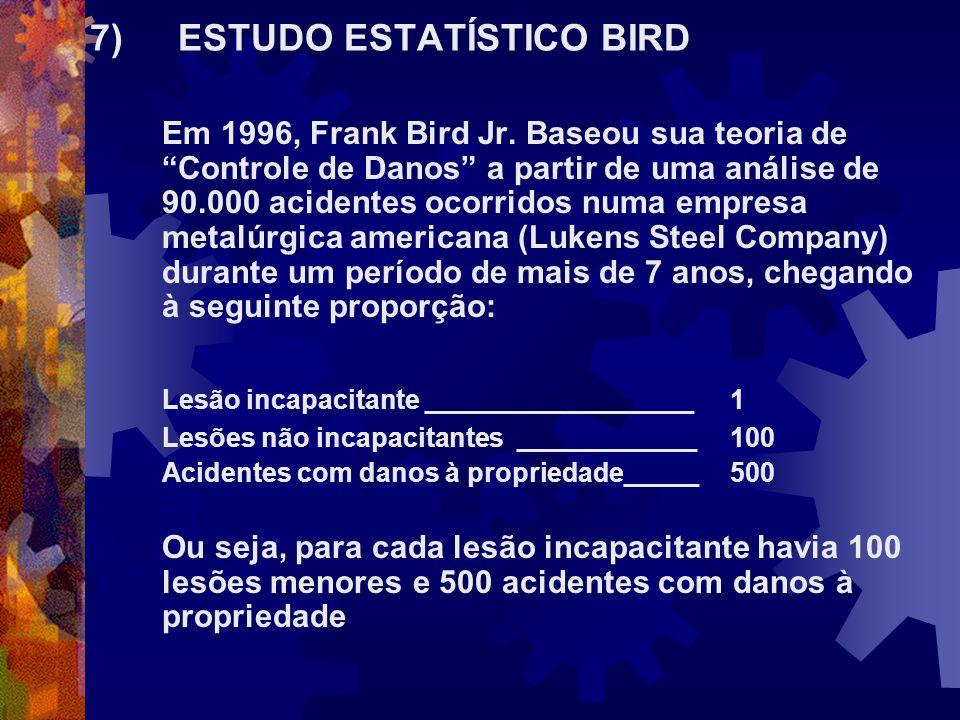 7) ESTUDO ESTATÍSTICO BIRD