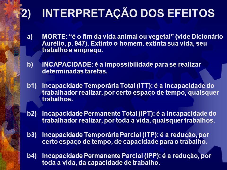2) INTERPRETAÇÃO DOS EFEITOS