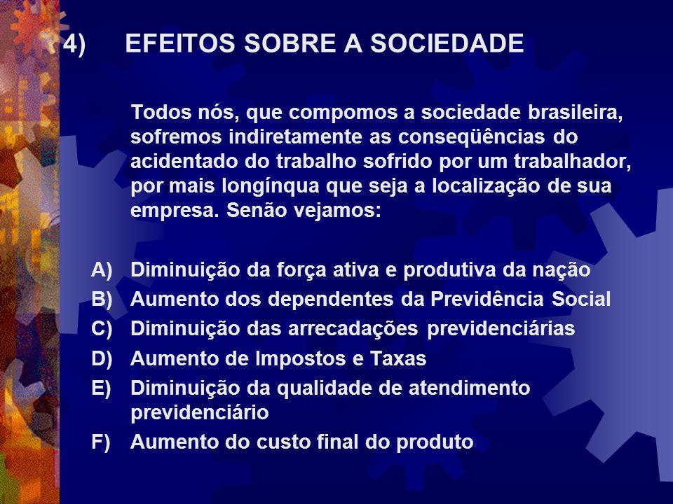 4) EFEITOS SOBRE A SOCIEDADE