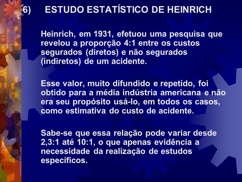 6) ESTUDO ESTATÍSTICO DE HEINRICH