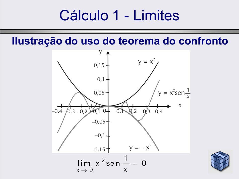 Cálculo 1 - Limites Ilustração do uso do teorema do confronto