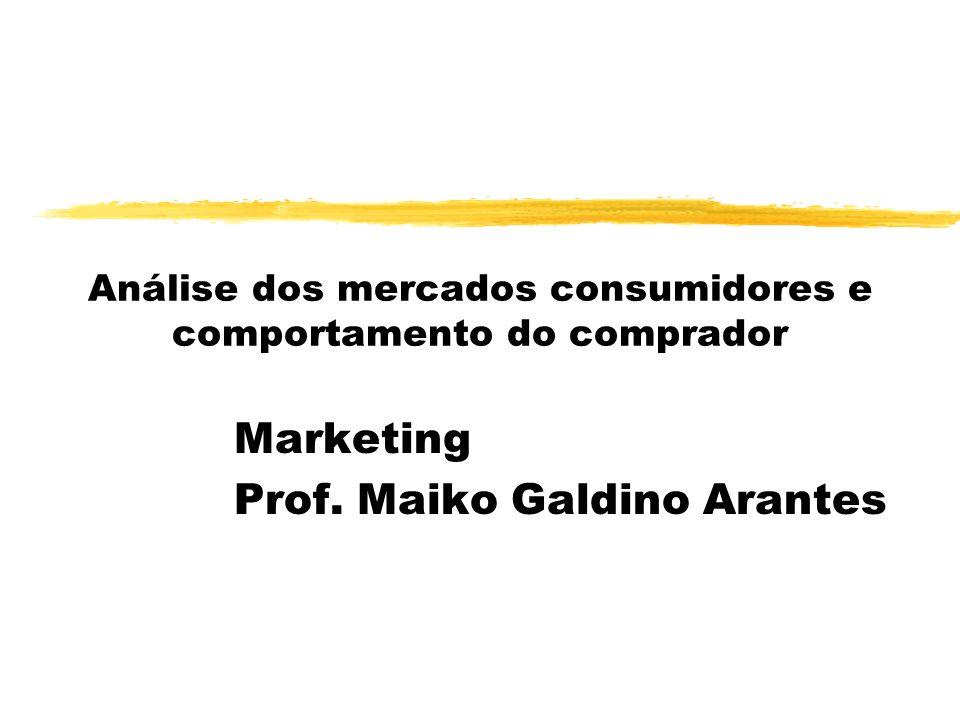 Análise dos mercados consumidores e comportamento do comprador
