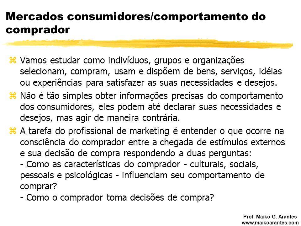 Mercados consumidores/comportamento do comprador