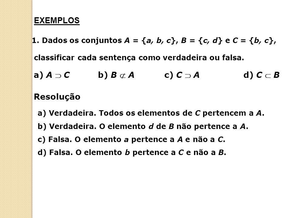 EXEMPLOS a) A  C b) B  A c) C  A d) C  B Resolução