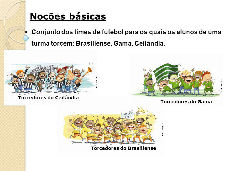 Noções básicas Conjunto dos times de futebol para os quais os alunos de uma turma torcem: Brasiliense, Gama, Ceilândia.