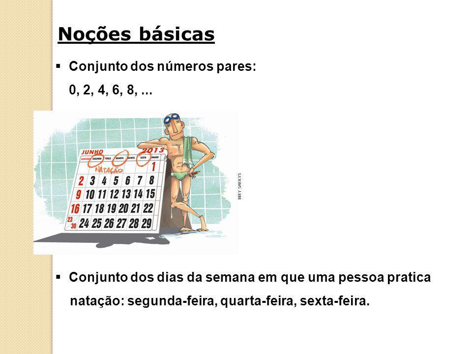 Noções básicas Conjunto dos números pares: 0, 2, 4, 6, 8, ...