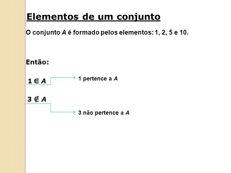 Elementos de um conjunto