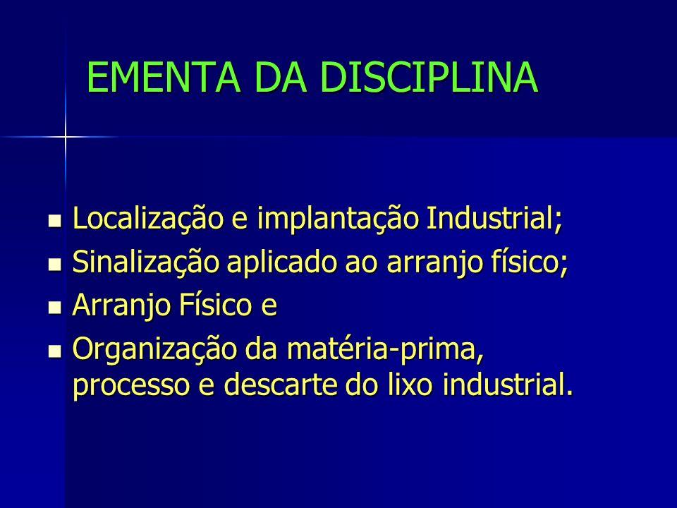 EMENTA DA DISCIPLINA Localização e implantação Industrial;