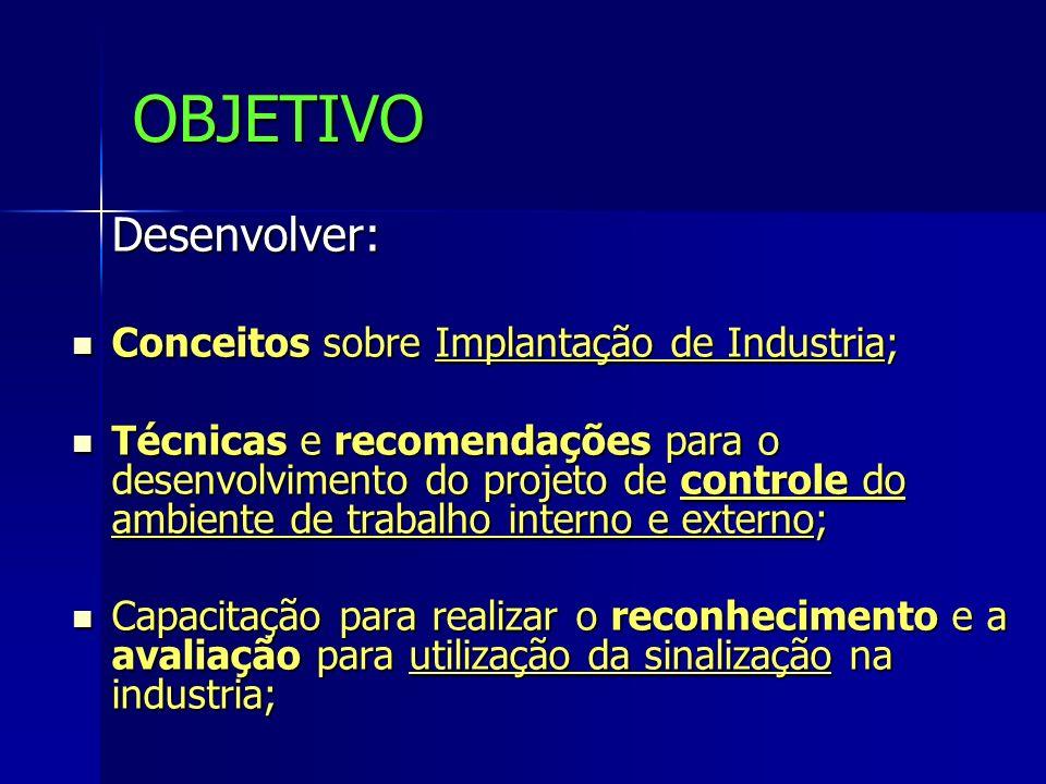 OBJETIVO Desenvolver: Conceitos sobre Implantação de Industria;