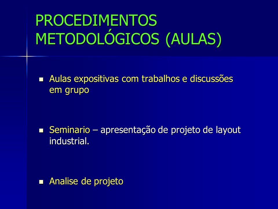 PROCEDIMENTOS METODOLÓGICOS (AULAS)