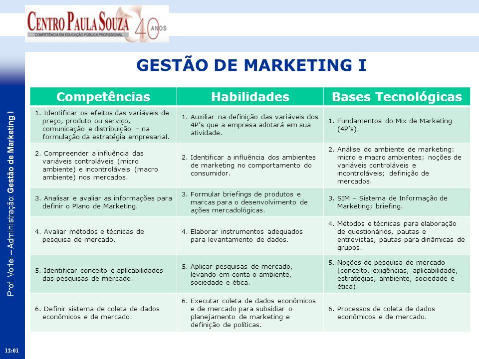 GESTÃO DE MARKETING I Competências Habilidades Bases Tecnológicas
