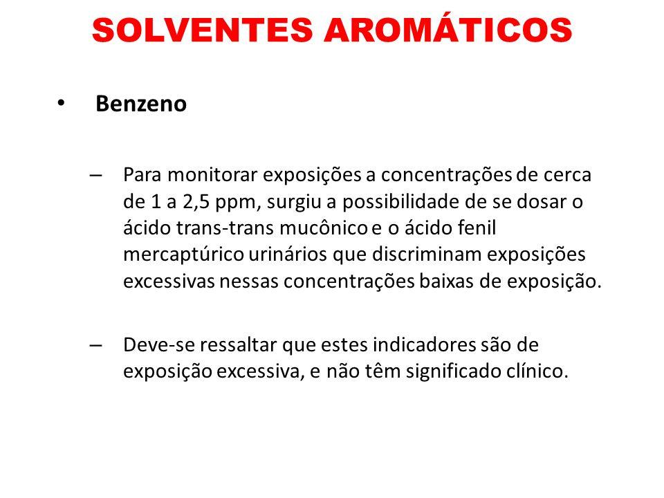 SOLVENTES AROMÁTICOS Benzeno