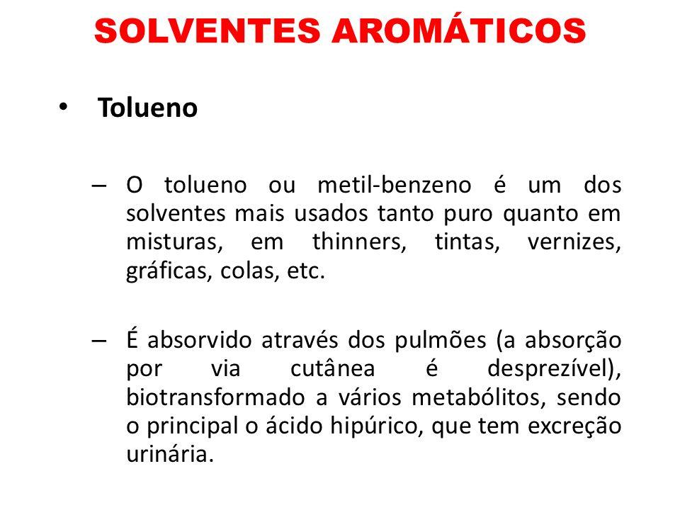 SOLVENTES AROMÁTICOS Tolueno