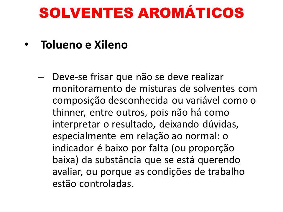 SOLVENTES AROMÁTICOS Tolueno e Xileno