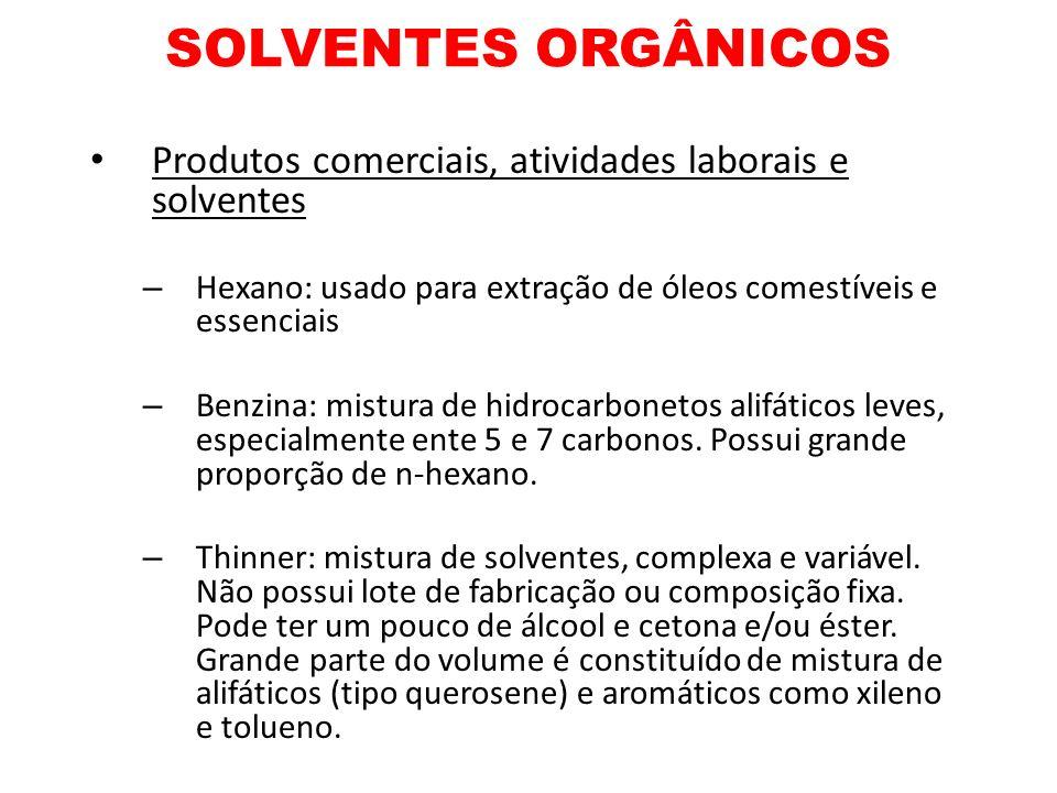SOLVENTES ORGÂNICOSProdutos comerciais, atividades laborais e solventes. Hexano: usado para extração de óleos comestíveis e essenciais.