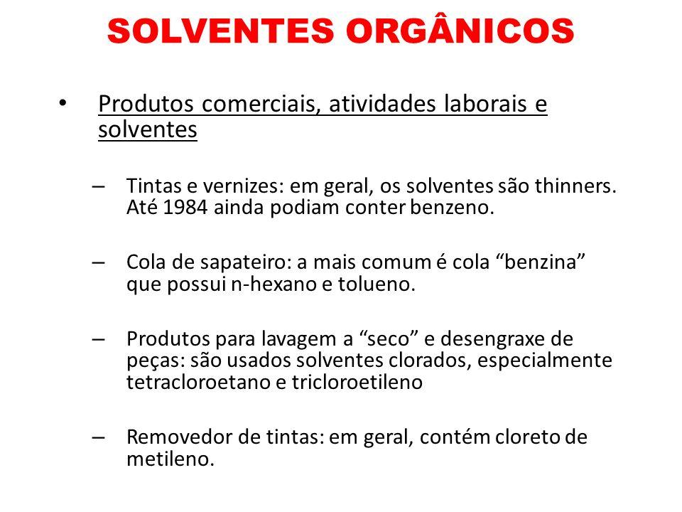 SOLVENTES ORGÂNICOS Produtos comerciais, atividades laborais e solventes.