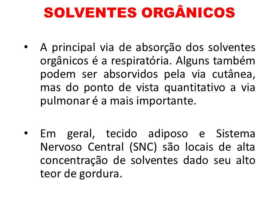 SOLVENTES ORGÂNICOS
