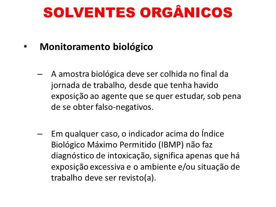 SOLVENTES ORGÂNICOS Monitoramento biológico