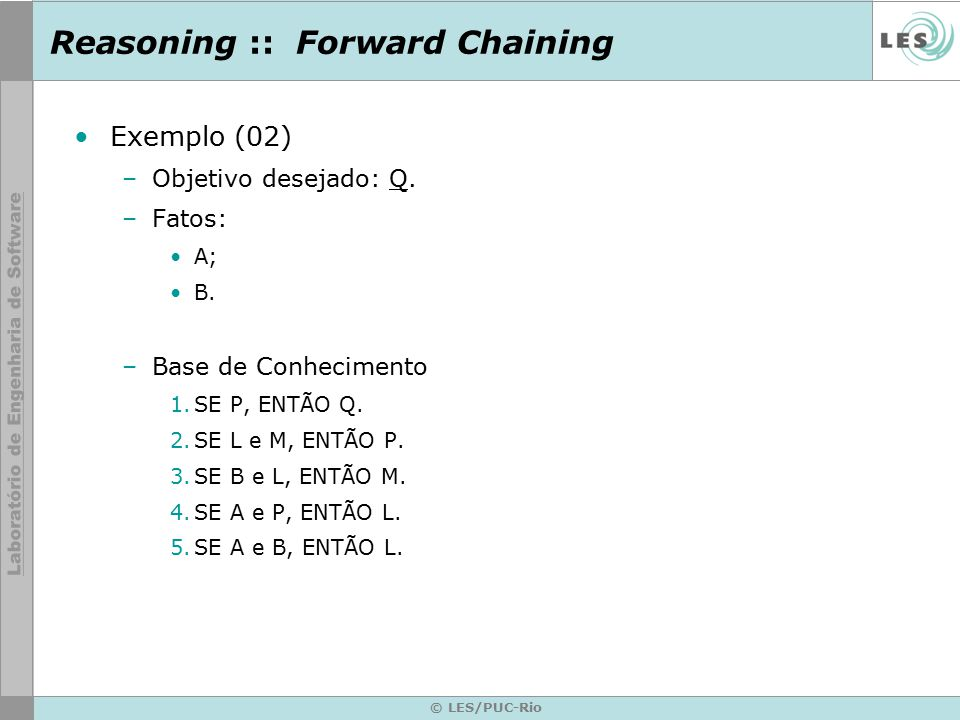 Reasoning :: Forward Chaining