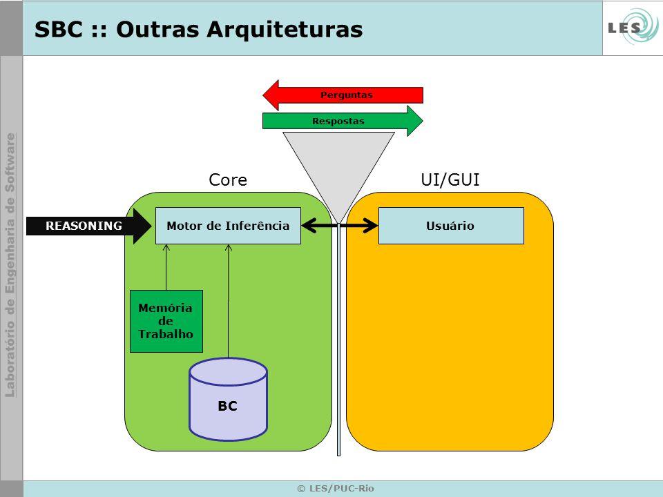 SBC :: Outras Arquiteturas