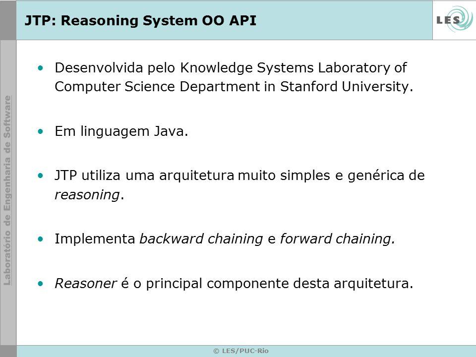 JTP: Reasoning System OO API