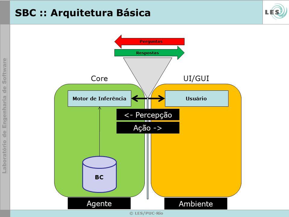 SBC :: Arquitetura Básica