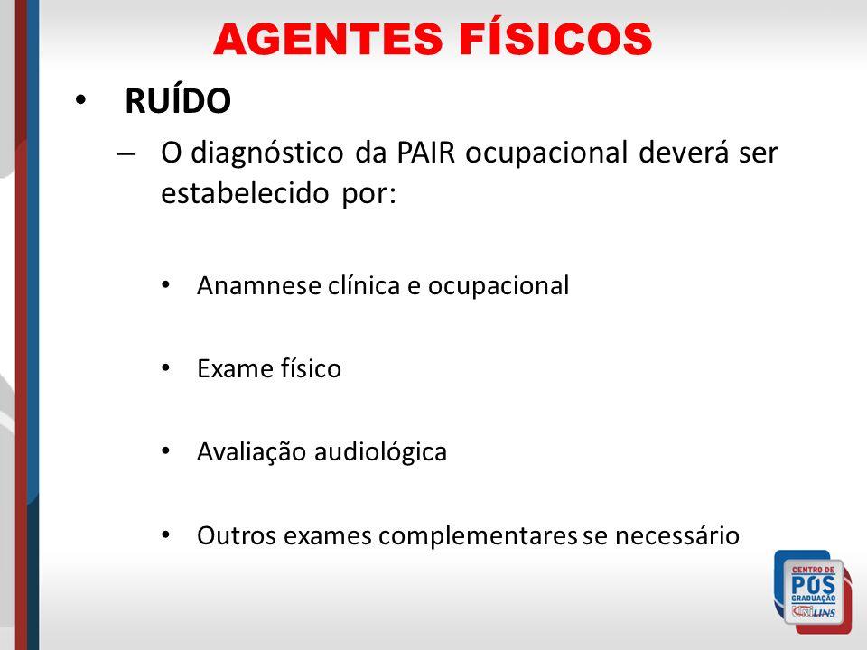AGENTES FÍSICOS RUÍDO. O diagnóstico da PAIR ocupacional deverá ser estabelecido por: Anamnese clínica e ocupacional.