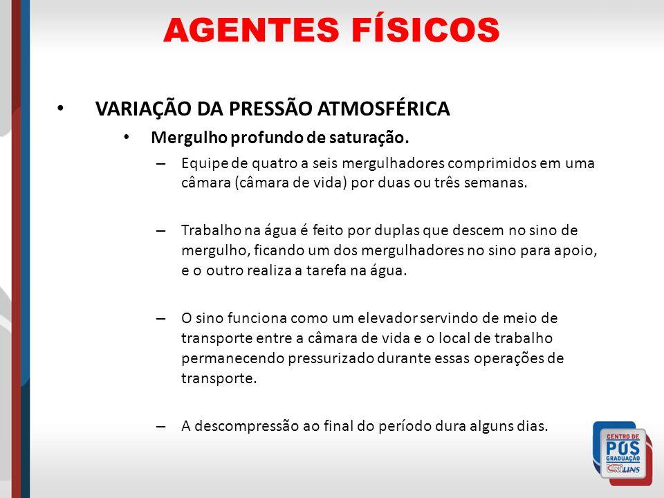 AGENTES FÍSICOS VARIAÇÃO DA PRESSÃO ATMOSFÉRICA