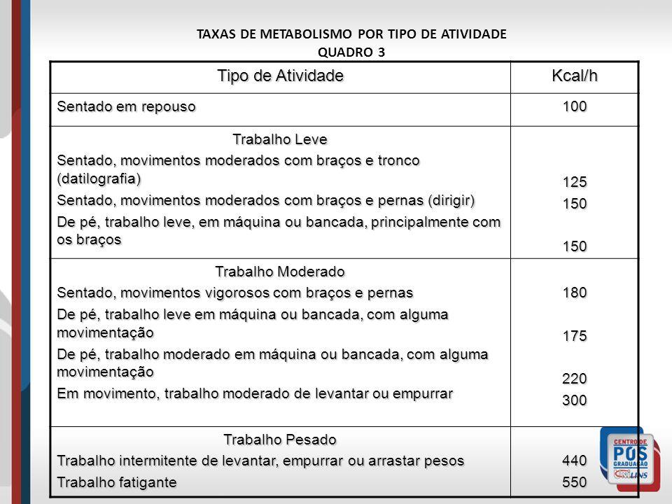 TAXAS DE METABOLISMO POR TIPO DE ATIVIDADE