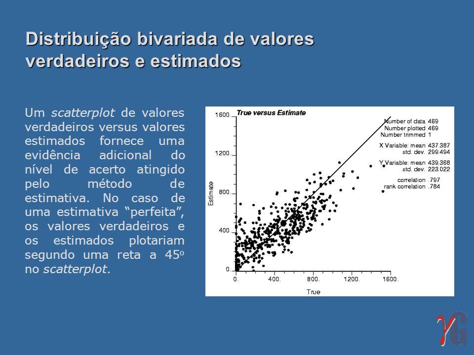 Distribuição bivariada de valores verdadeiros e estimados