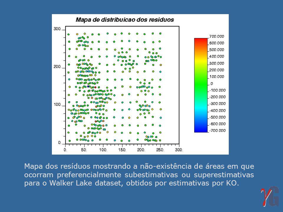 Mapa dos resíduos mostrando a não-existência de áreas em que ocorram preferencialmente subestimativas ou superestimativas para o Walker Lake dataset, obtidos por estimativas por KO.
