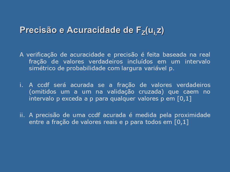 Precisão e Acuracidade de FZ(ui,z)