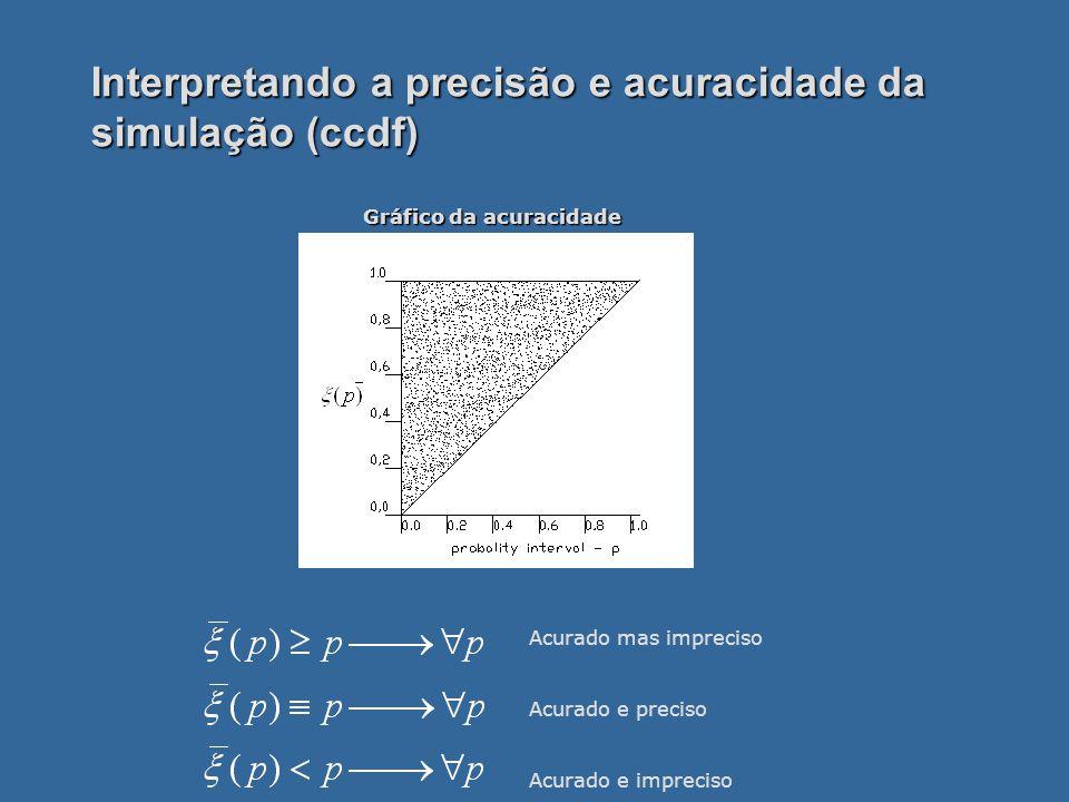 Interpretando a precisão e acuracidade da simulação (ccdf)