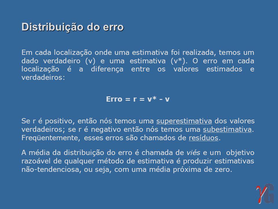 Distribuição do erro