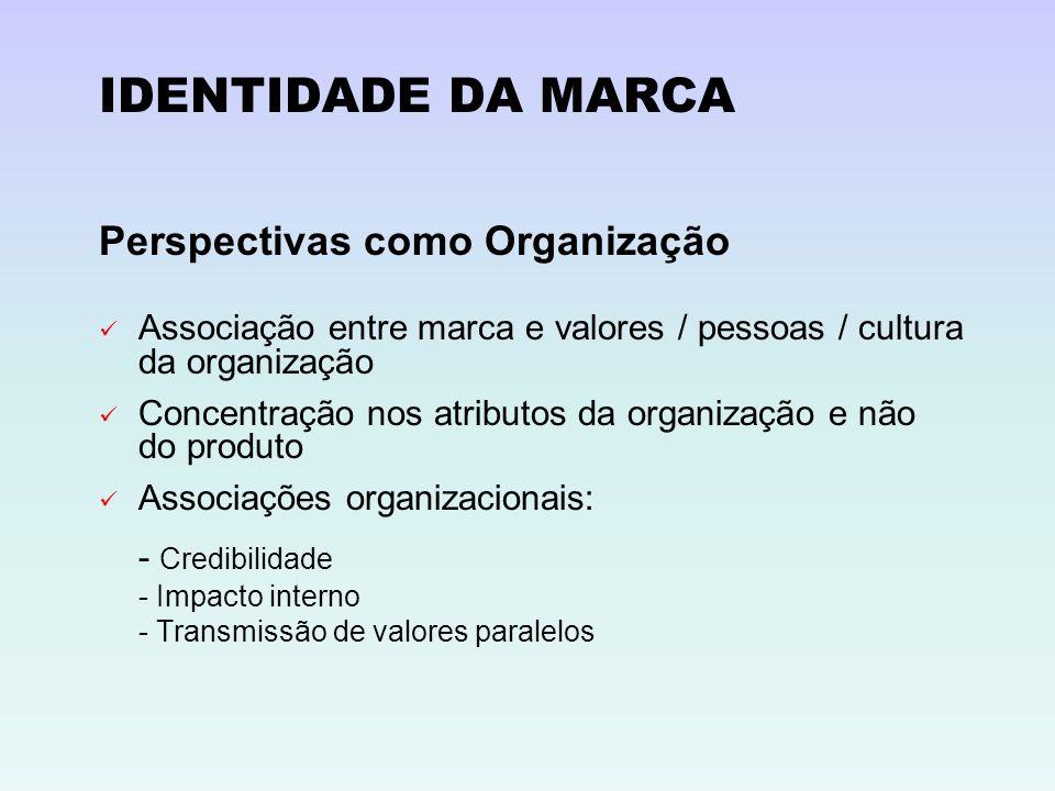 IDENTIDADE DA MARCA Perspectivas como Organização
