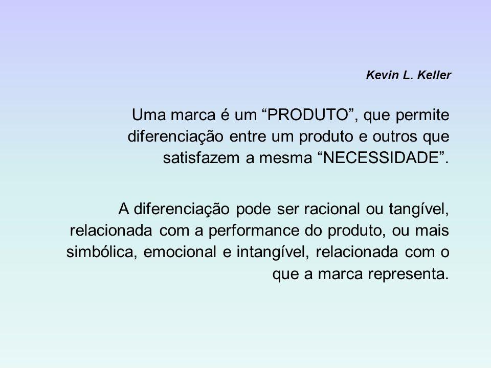 Kevin L. Keller Uma marca é um PRODUTO , que permite diferenciação entre um produto e outros que satisfazem a mesma NECESSIDADE .