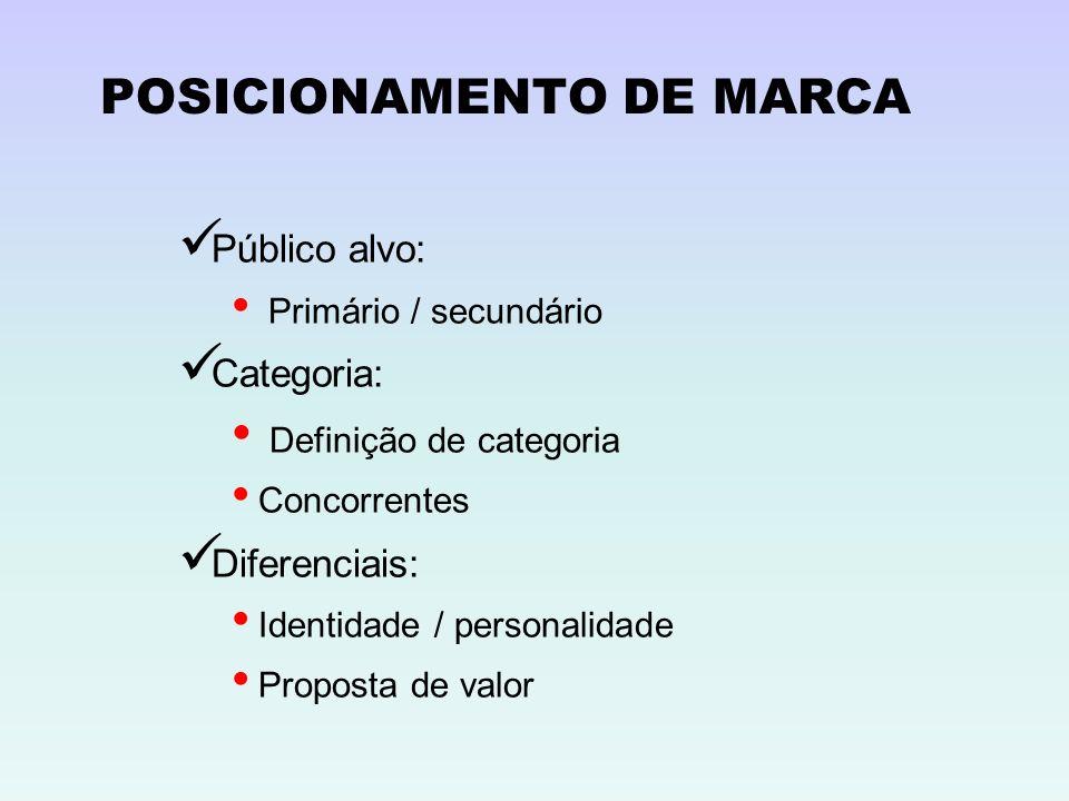 POSICIONAMENTO DE MARCA