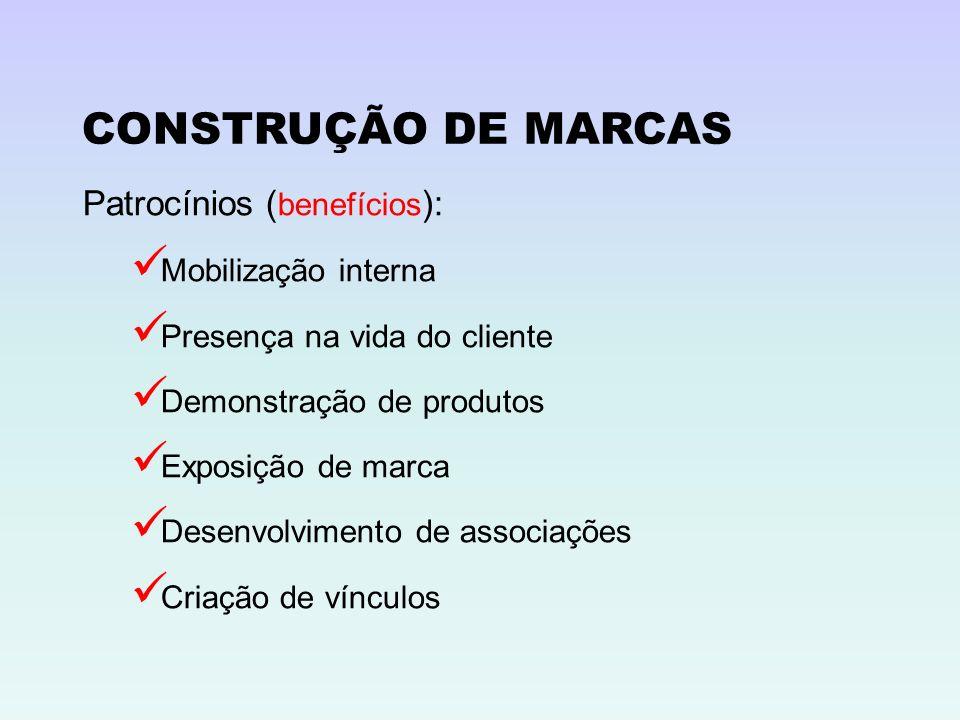 CONSTRUÇÃO DE MARCAS Patrocínios (benefícios): Mobilização interna
