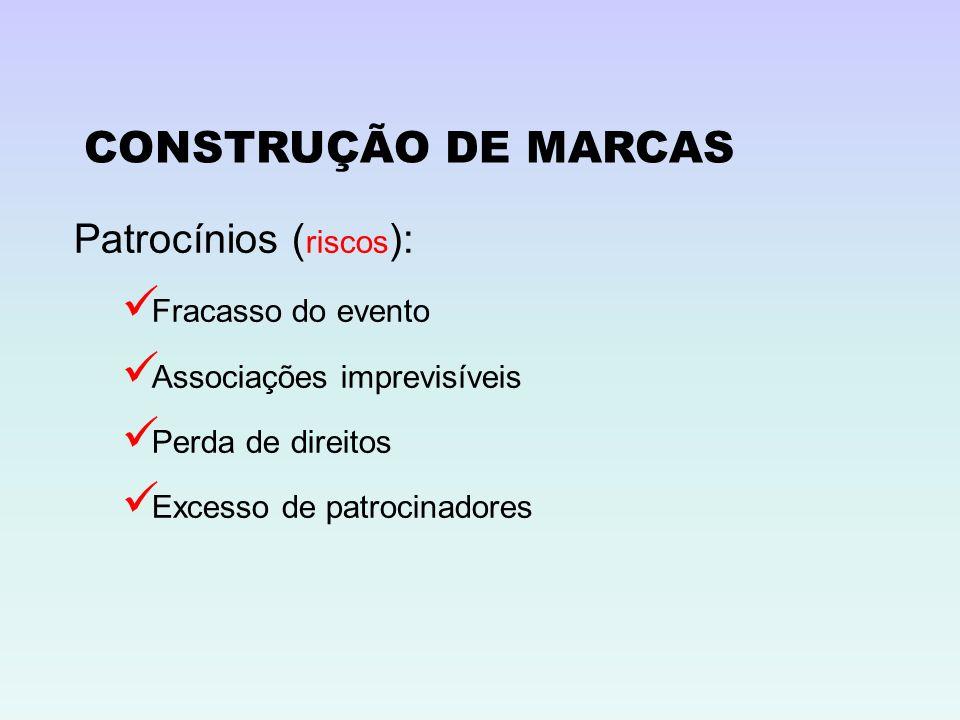 CONSTRUÇÃO DE MARCAS Patrocínios (riscos): Fracasso do evento