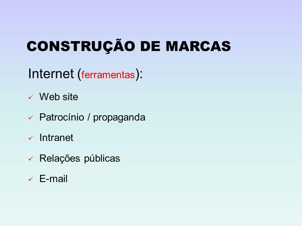 CONSTRUÇÃO DE MARCAS Internet (ferramentas): Web site