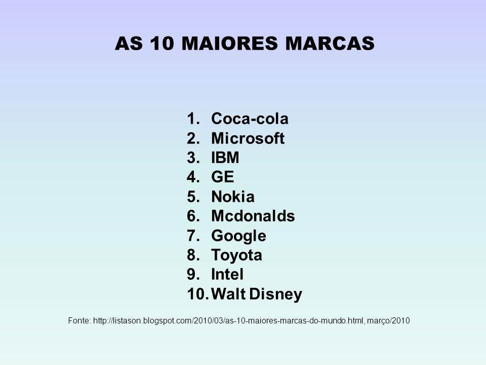 AS 10 MAIORES MARCAS Coca-cola Microsoft IBM GE Nokia Mcdonalds Google