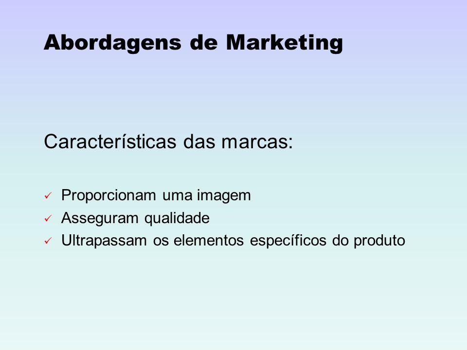 Abordagens de Marketing