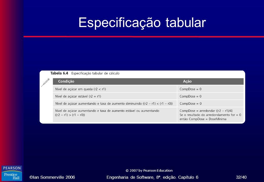 Especificação tabular