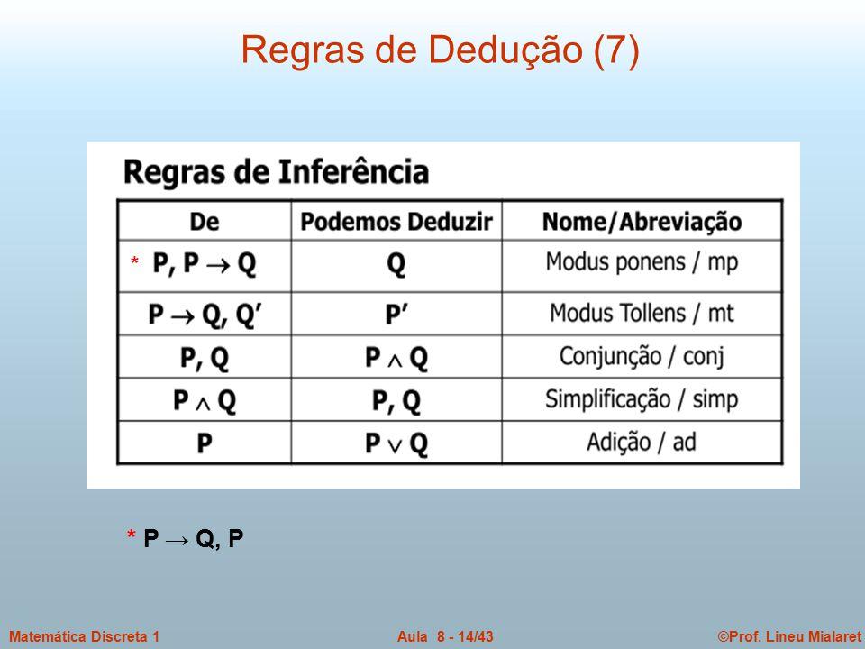 Regras de Dedução (7) * * P → Q, P