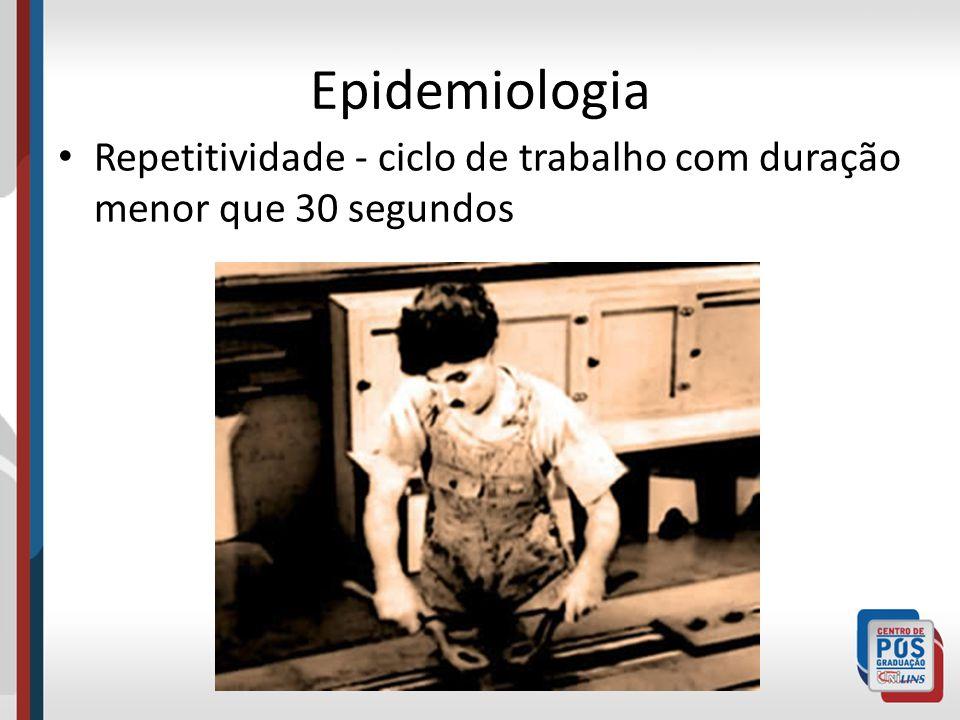 Epidemiologia Repetitividade - ciclo de trabalho com duração menor que 30 segundos