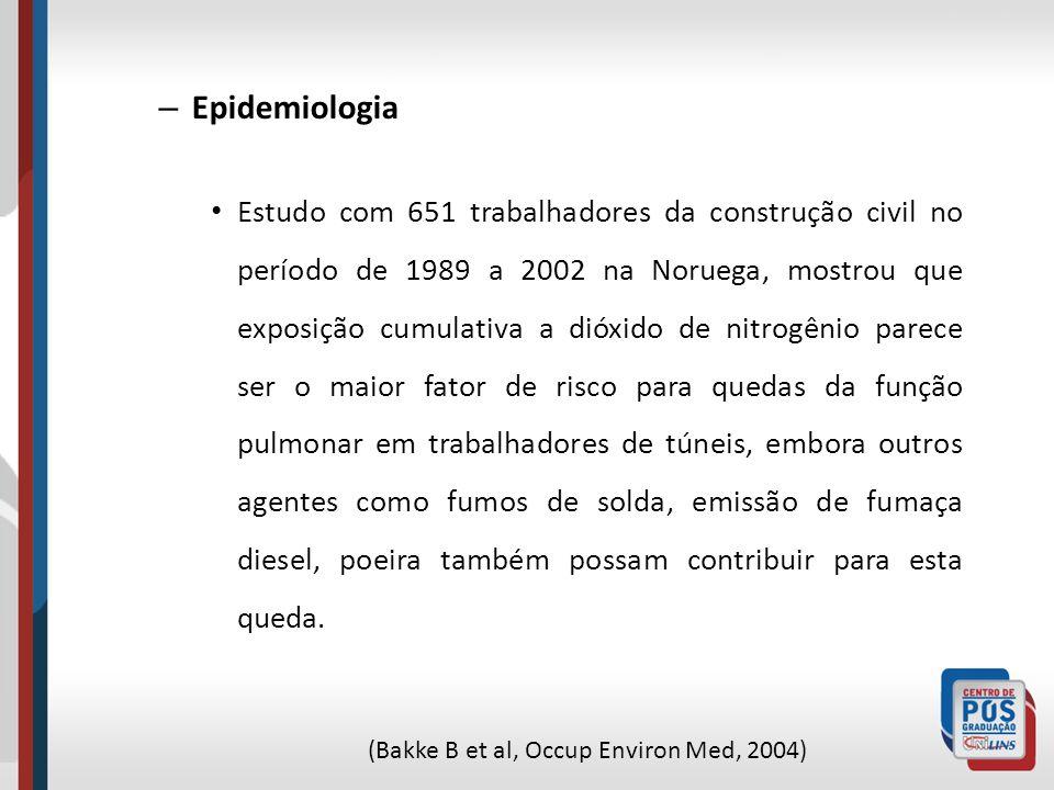 (Bakke B et al, Occup Environ Med, 2004)