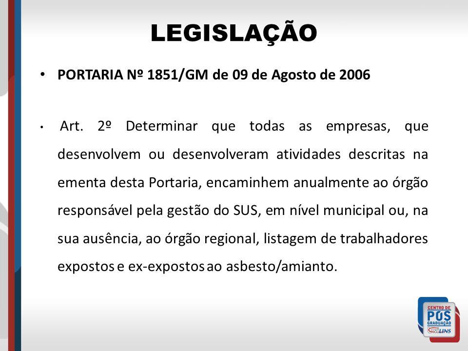 LEGISLAÇÃO PORTARIA Nº 1851/GM de 09 de Agosto de 2006