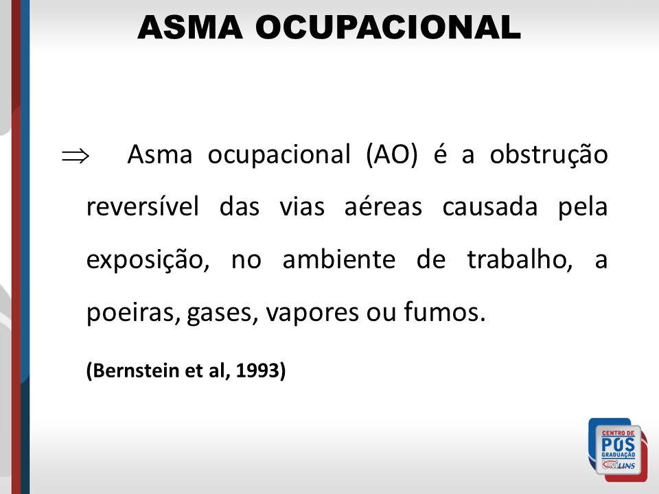 (Bernstein et al, 1993) ASMA OCUPACIONAL
